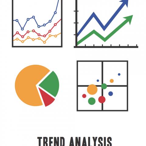 pma trend analysis